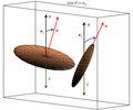 Importance of fluid inertia for the orientation of spheroids settling in turbulent flow