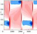 Restricted nonlinear model for high- and low-drag events in plane channel flow