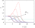 Advection and diffusion in a chemically induced compressible flow